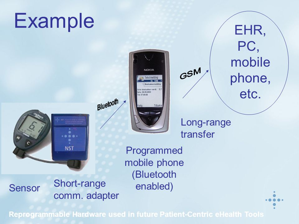 Example Programmed mobile phone (Bluetooth enabled) Sensor Short-range comm.
