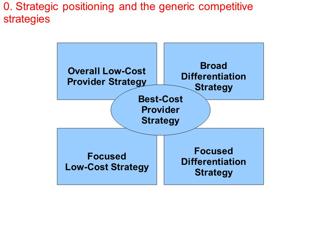 759 store competitive business strategy A retail marketing strategy refers to how a store and its products sell goods to its target customers each type of retail business has to make decisions about all the details of its marketing mix.