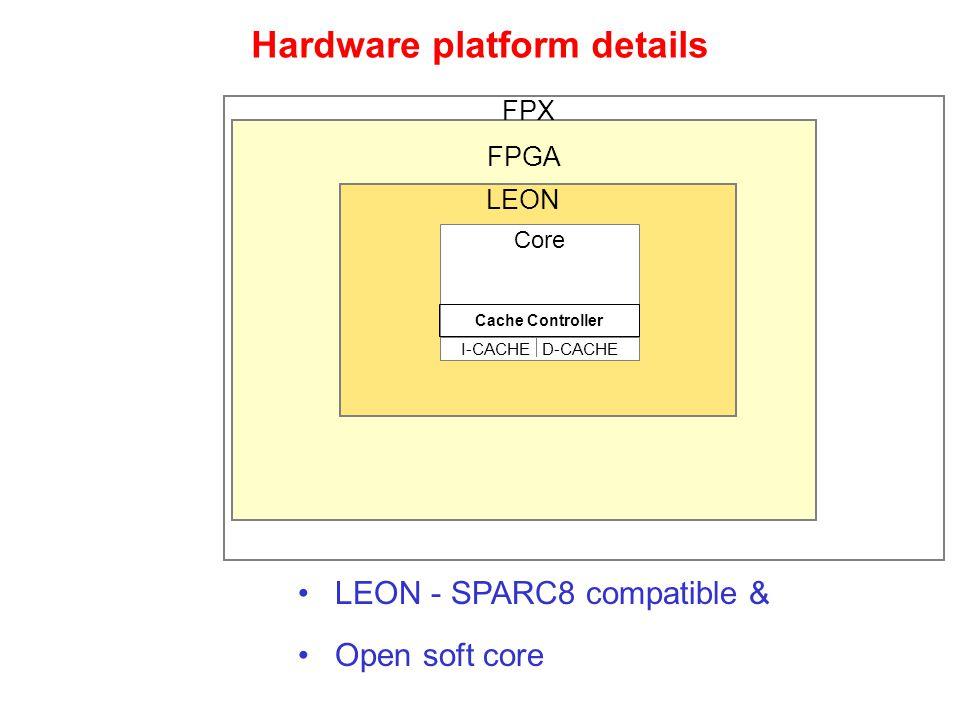 Hardware platform details FPX Core I-CACHE D-CACHE Cache Controller LEON - SPARC8 compatible & Open soft core LEON