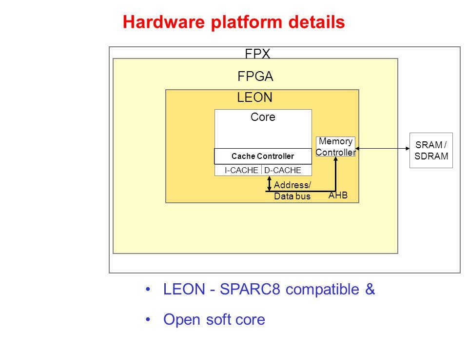 Hardware platform details FPGA FPX LEON Core I-CACHE D-CACHE Cache Controller AHB Address/ Data bus Memory Controller SRAM / SDRAM LEON - SPARC8 compatible & Open soft core LEON
