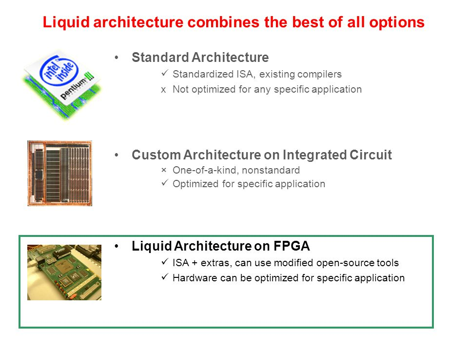 Liquid architecture combines the best of all options Standard Architecture Standardized ISA, existing compilers xNot optimized for any specific application Liquid Architecture on FPGA ISA + extras, can use modified open-source tools Hardware can be optimized for specific application Custom Architecture on Integrated Circuit × One-of-a-kind, nonstandard Optimized for specific application