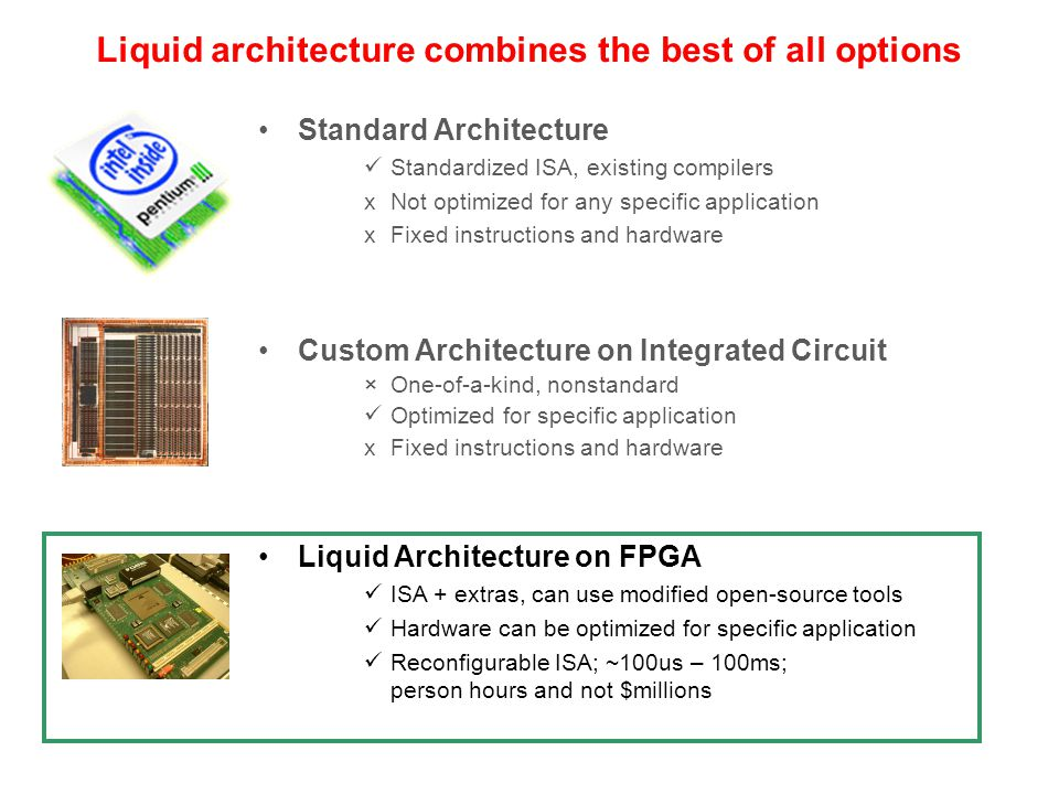 Liquid architecture combines the best of all options Standard Architecture Standardized ISA, existing compilers xNot optimized for any specific application xFixed instructions and hardware Liquid Architecture on FPGA ISA + extras, can use modified open-source tools Hardware can be optimized for specific application Reconfigurable ISA; ~100us – 100ms; person hours and not $millions Custom Architecture on Integrated Circuit × One-of-a-kind, nonstandard Optimized for specific application xFixed instructions and hardware