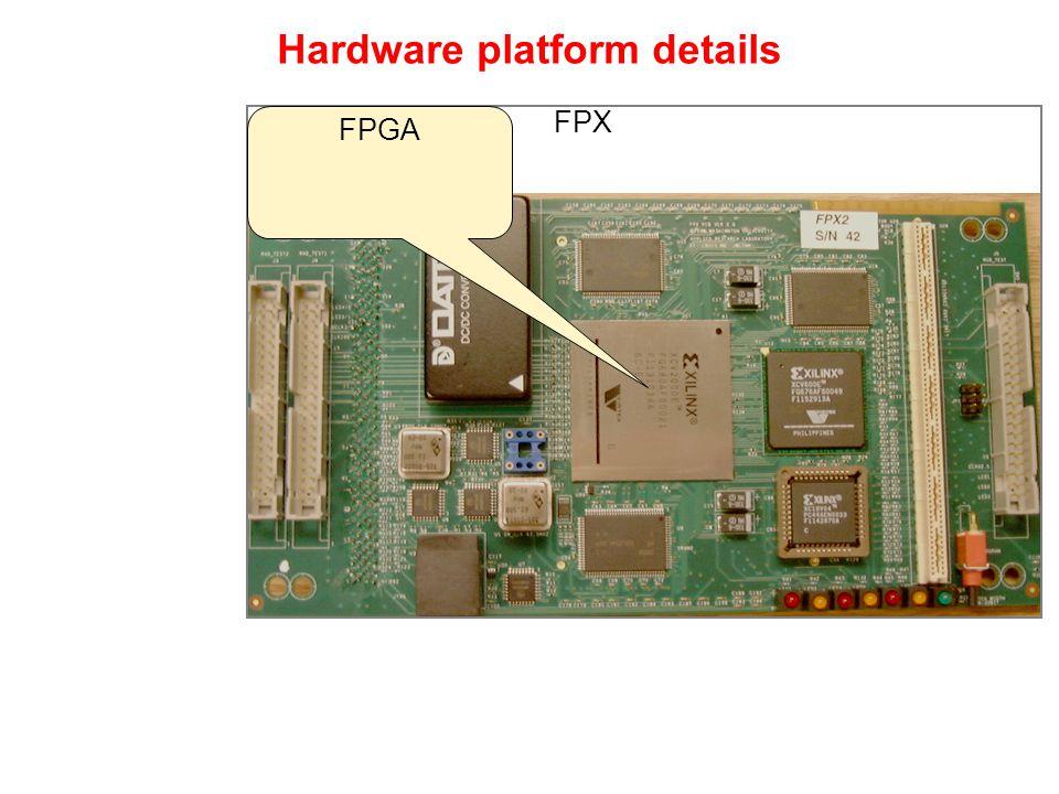 Hardware platform details FPX FPGA