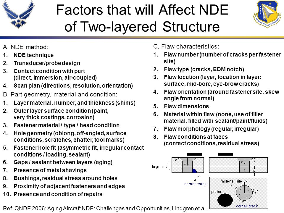 Factors that will Affect NDE of Two-layered Structure A.