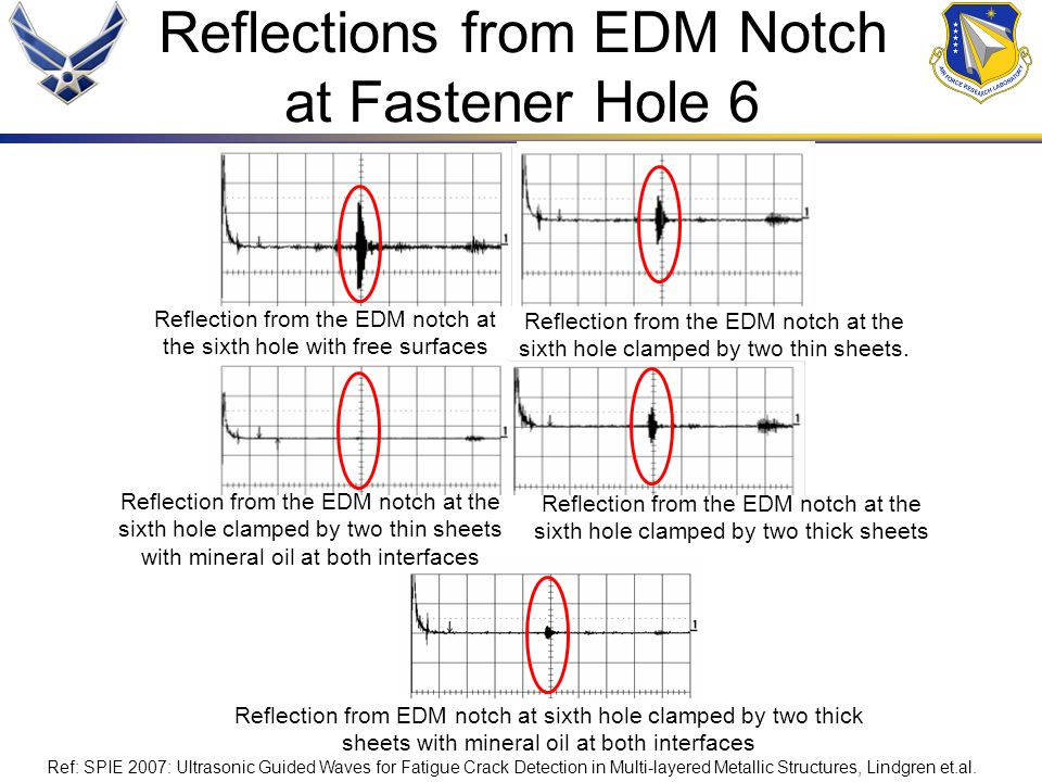 Reflections from EDM Notch at Fastener Hole 6 Reflection from the EDM notch at the sixth hole clamped by two thin sheets.