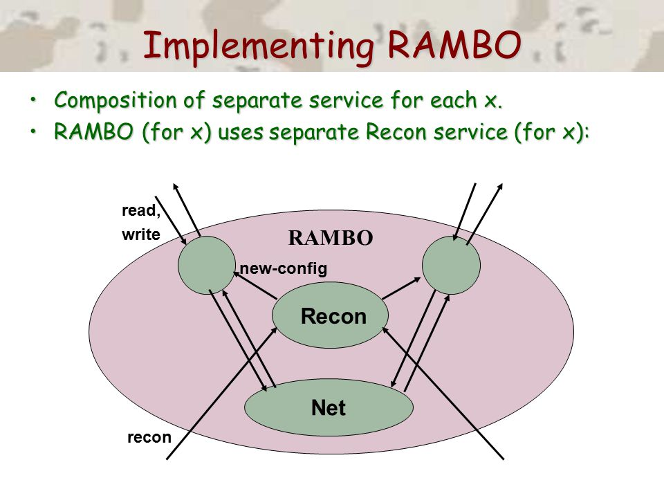 Implementing RAMBO Composition of separate service for each x.Composition of separate service for each x. RAMBO (for x) uses separate Recon service (f