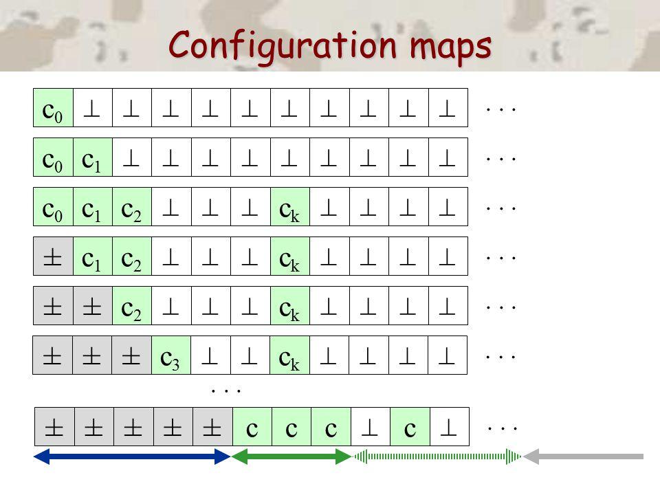 Configuration maps c0c0  c0c0 c1c1  c0c0 c1c1 c2c2  ckck  ± c1c1 c2c2  ckck  ±± c2c2  ckck ...