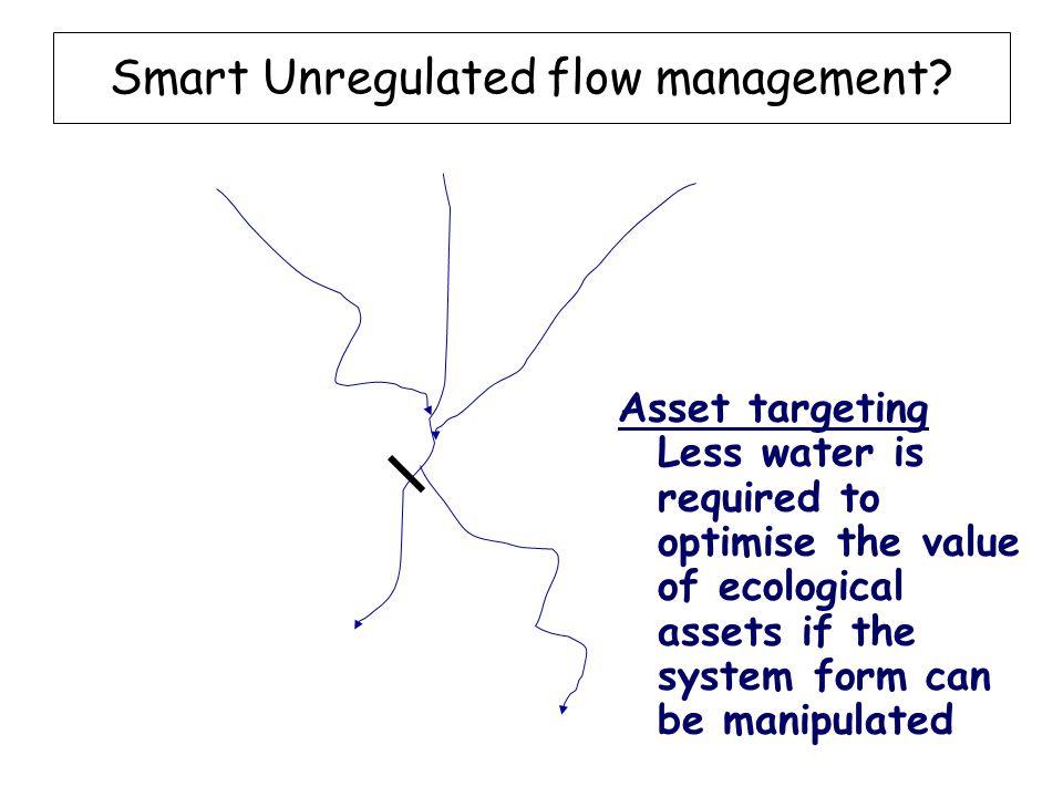 Smart Unregulated flow management.