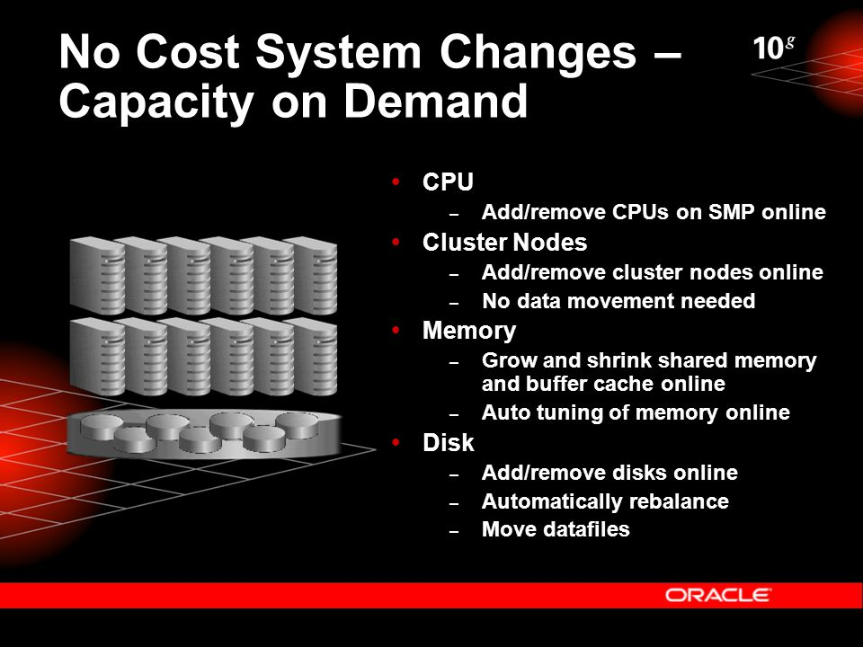 No Cost System Changes – Capacity on Demand  CPU – Add/remove CPUs on SMP online  Cluster Nodes – Add/remove cluster nodes online – No data movement needed  Memory – Grow and shrink shared memory and buffer cache online – Auto tuning of memory online  Disk – Add/remove disks online – Automatically rebalance – Move datafiles