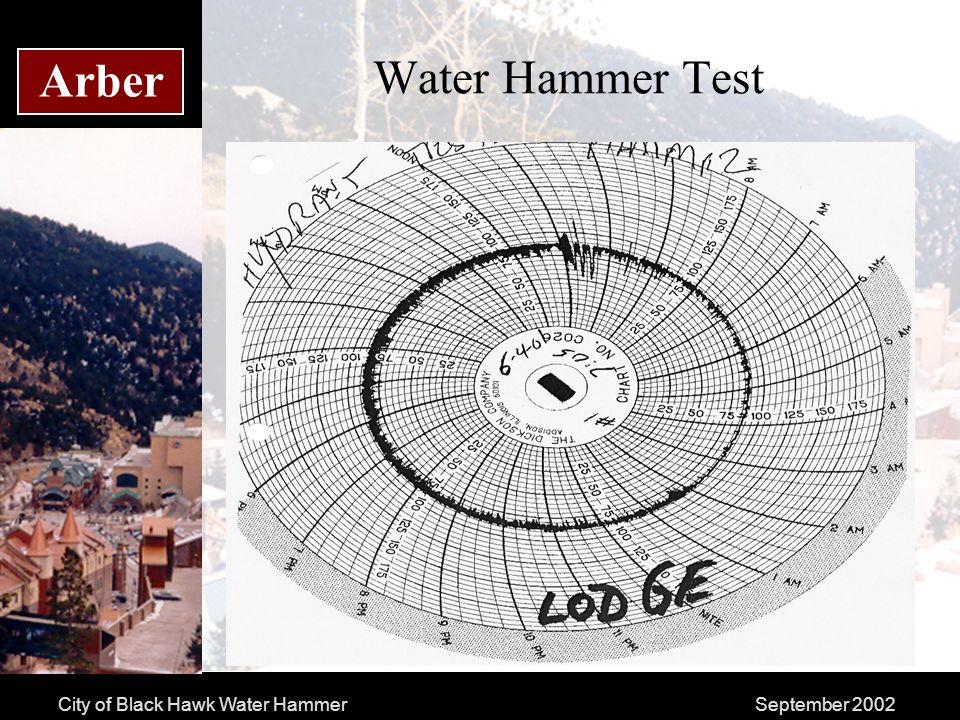 City of Black Hawk Water HammerSeptember 2002 Arber Water Hammer Test