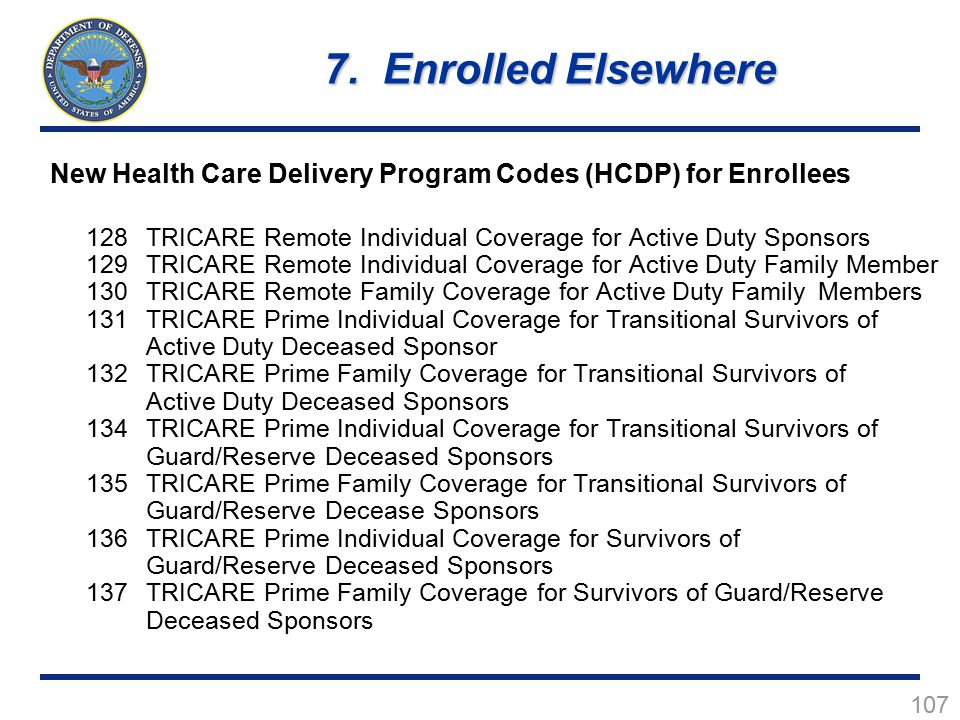 107 New Health Care Delivery Program Codes (HCDP) for Enrollees 128TRICARE Remote Individual Coverage for Active Duty Sponsors 129TRICARE Remote Individual Coverage for Active Duty Family Member 130TRICARE Remote Family Coverage for Active Duty Family Members 131TRICARE Prime Individual Coverage for Transitional Survivors of Active Duty Deceased Sponsor 132TRICARE Prime Family Coverage for Transitional Survivors of Active Duty Deceased Sponsors 134TRICARE Prime Individual Coverage for Transitional Survivors of Guard/Reserve Deceased Sponsors 135TRICARE Prime Family Coverage for Transitional Survivors of Guard/Reserve Decease Sponsors 136TRICARE Prime Individual Coverage for Survivors of Guard/Reserve Deceased Sponsors 137TRICARE Prime Family Coverage for Survivors of Guard/Reserve Deceased Sponsors 7.