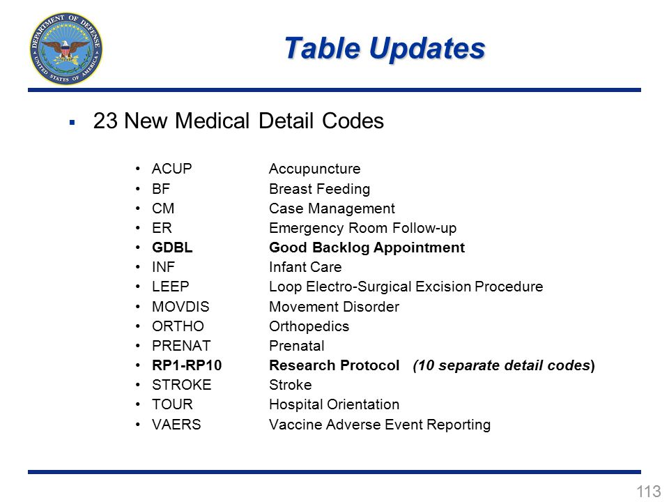 113  23 New Medical Detail Codes ACUPAccupuncture BFBreast Feeding CMCase Management EREmergency Room Follow-up GDBLGood Backlog Appointment INFInfant Care LEEPLoop Electro-Surgical Excision Procedure MOVDISMovement Disorder ORTHOOrthopedics PRENATPrenatal RP1-RP10Research Protocol (10 separate detail codes) STROKEStroke TOURHospital Orientation VAERSVaccine Adverse Event Reporting Table Updates