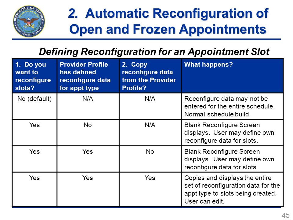 45 Defining Reconfiguration for an Appointment Slot 2.