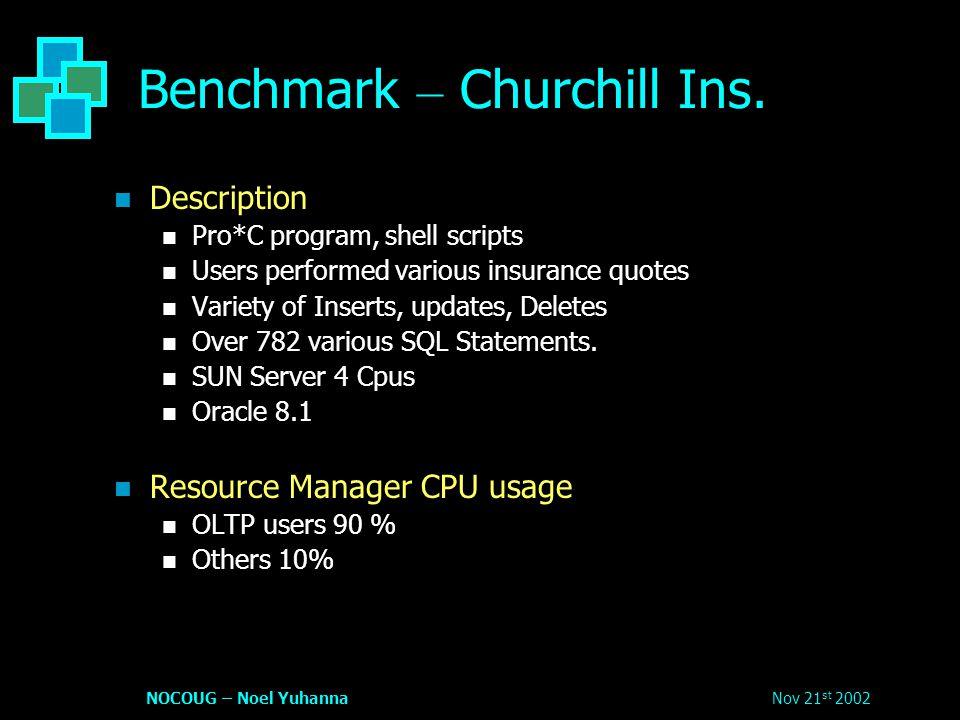 Nov 21 st 2002NOCOUG – Noel Yuhanna Benchmark – Churchill Ins.
