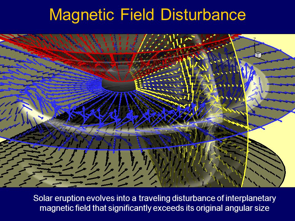 Magnetic Field Disturbance Solar eruption evolves into a traveling disturbance of interplanetary magnetic field that significantly exceeds its original angular size