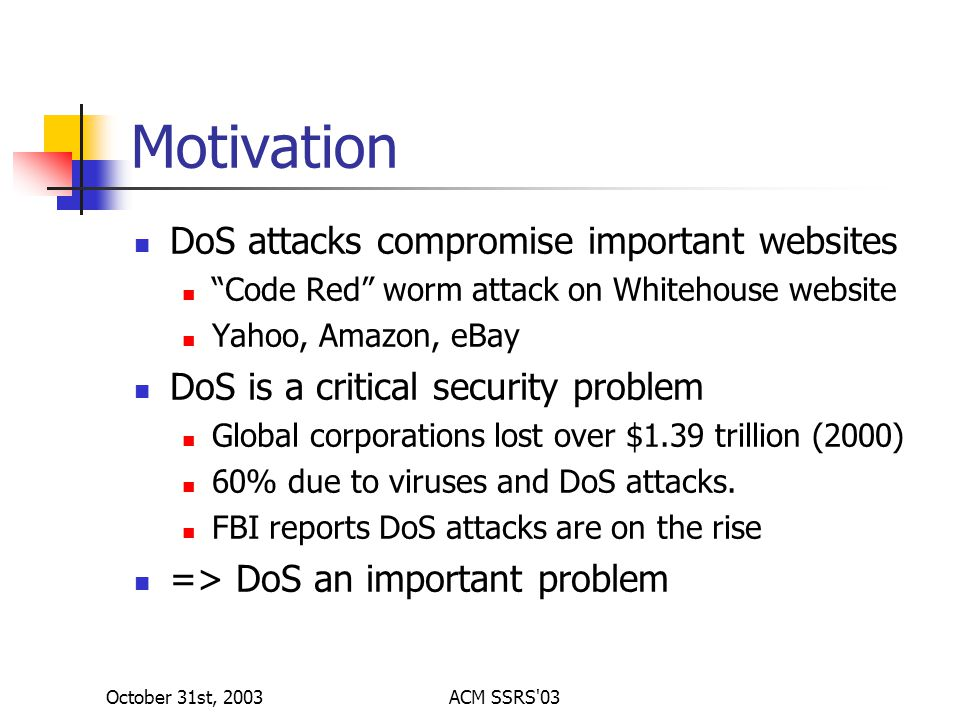 October 31st, 2003ACM SSRS 03 Motivation DoS attacks compromise important websites Code Red worm attack on Whitehouse website Yahoo, Amazon, eBay DoS is a critical security problem Global corporations lost over $1.39 trillion (2000) 60% due to viruses and DoS attacks.