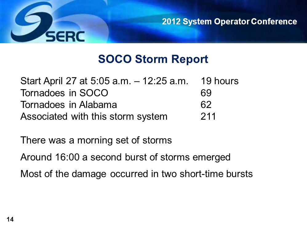2012 System Operator Conference 14 SOCO Storm Report Start April 27 at 5:05 a.m.