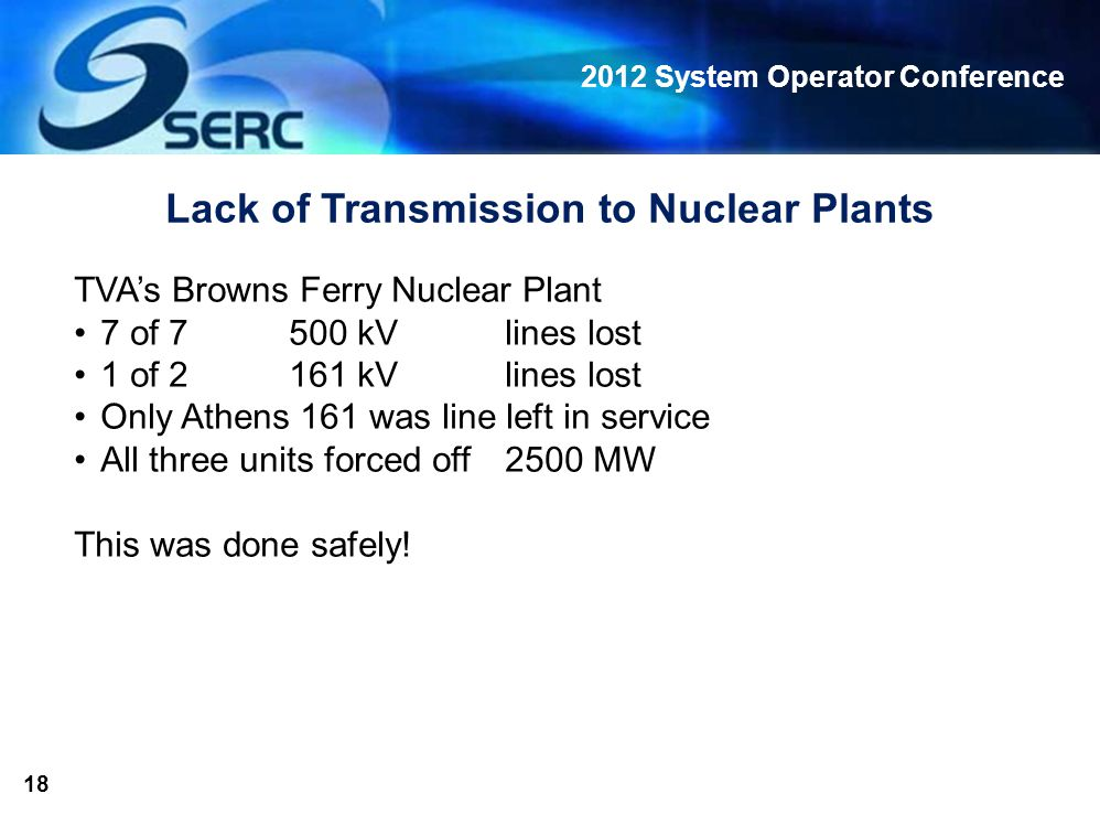 2012 System Operator Conference 18 Lack of Transmission to Nuclear Plants TVA's Browns Ferry Nuclear Plant 7 of 7 500 kVlines lost 1 of 2161 kV lines lost Only Athens 161 was line left in service All three units forced off2500 MW This was done safely!