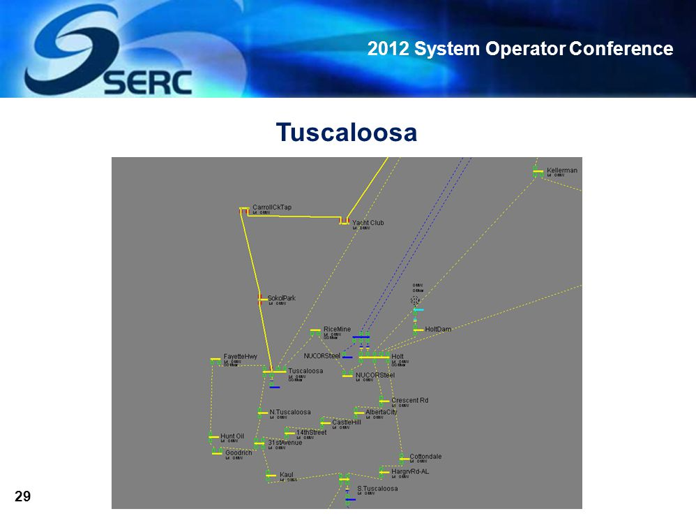 2012 System Operator Conference 29 Tuscaloosa