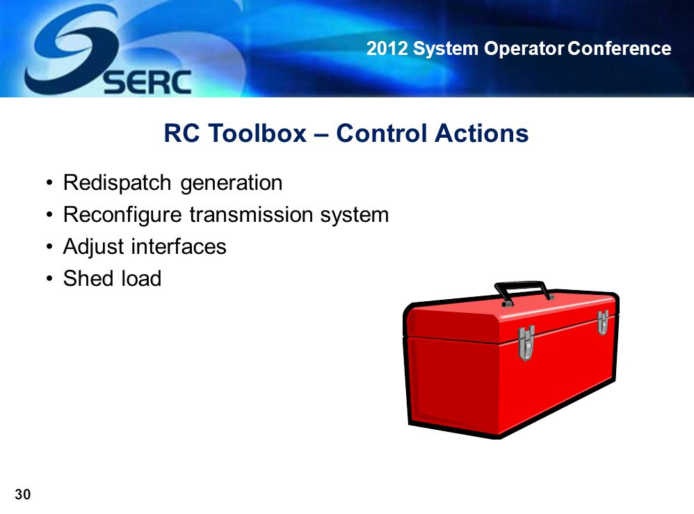 2012 System Operator Conference 30 Redispatch generation Reconfigure transmission system Adjust interfaces Shed load RC Toolbox – Control Actions