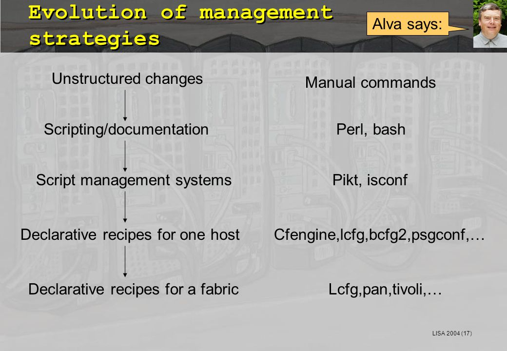 LISA 2004 (17) Evolution of management strategies Unstructured changes Scripting/documentation Declarative recipes for one host Declarative recipes fo