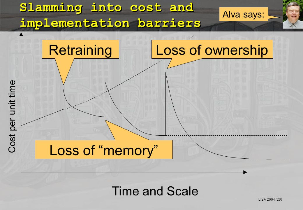 LISA 2004 (26) Slamming into cost and implementation barriers Time and Scale Cost per unit time Retraining Loss of memory Loss of ownership Alva says: