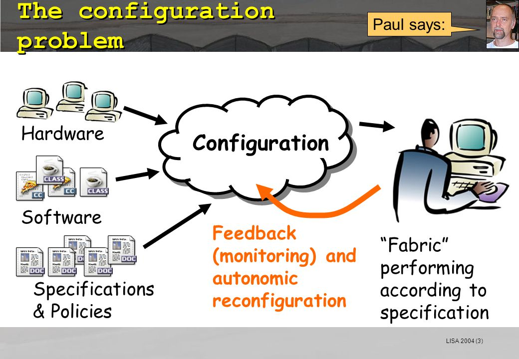 LISA 2004 (3) Configuration Hardware Fabric performing according to specification Software Specifications & Policies The configuration problem The configuration problem Feedback (monitoring) and autonomic reconfiguration Paul says: