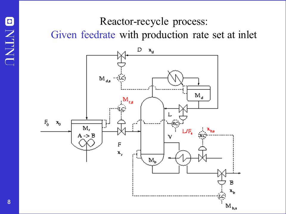 9 Reactor-recycle process: Want to maximize feedrate: reach bottleneck in column Bottleneck: max.