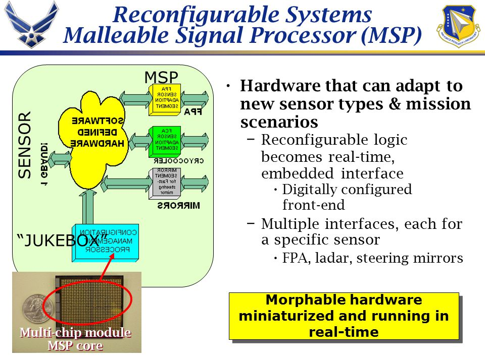 Reconfigurable Systems Malleable Signal Processor (MSP) SENSOR MSP JUKEBOX Multi-chip module MSP core Multi-chip module MSP core Morphable hardware miniaturized and running in real-time Hardware that can adapt to new sensor types & mission scenarios – Reconfigurable logic becomes real-time, embedded interface Digitally configured front-end – Multiple interfaces, each for a specific sensor FPA, ladar, steering mirrors