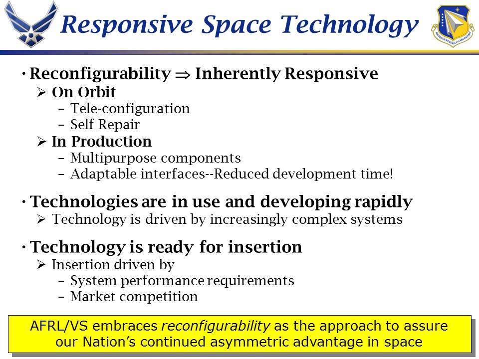 Responsive Space Technology Reconfigurability  Inherently Responsive  On Orbit –Tele-configuration –Self Repair  In Production –Multipurpose components –Adaptable interfaces--Reduced development time.