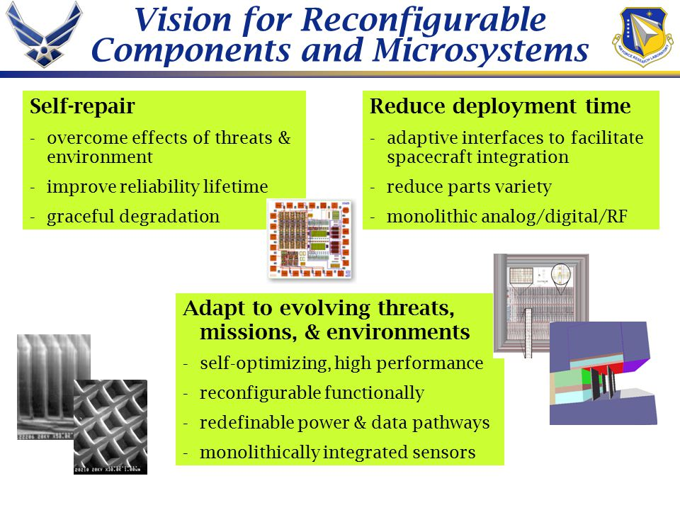 Vision for Reconfigurable Components and Microsystems Self-repair -overcome effects of threats & environment -improve reliability lifetime -graceful degradation Adapt to evolving threats, missions, & environments -self-optimizing, high performance -reconfigurable functionally -redefinable power & data pathways -monolithically integrated sensors Reduce deployment time -adaptive interfaces to facilitate spacecraft integration -reduce parts variety -monolithic analog/digital/RF