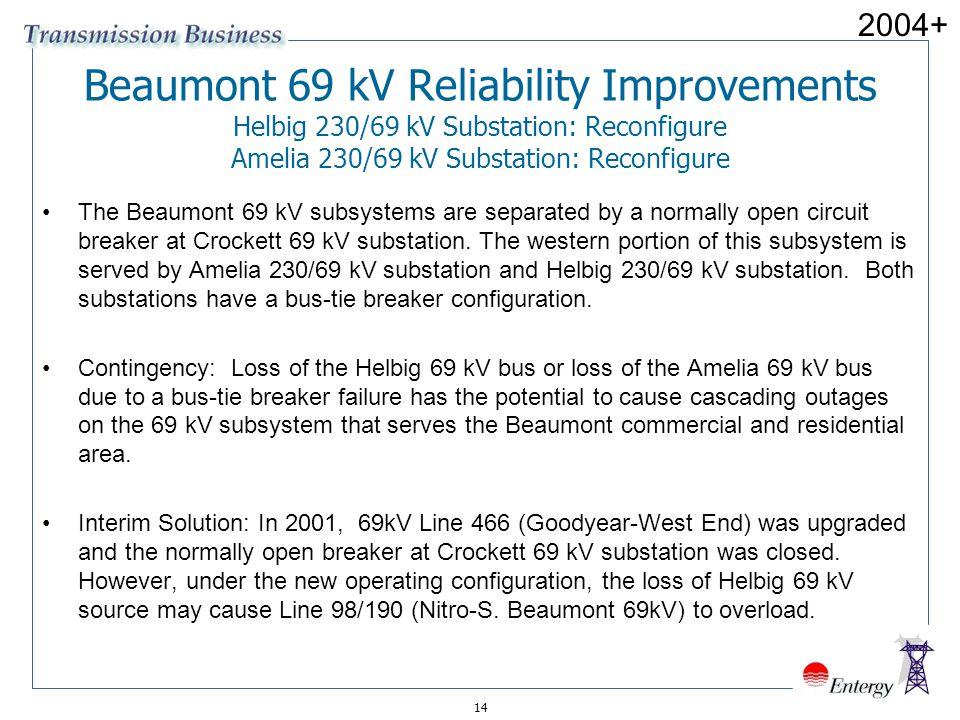 14 Beaumont 69 kV Reliability Improvements Helbig 230/69 kV Substation: Reconfigure Amelia 230/69 kV Substation: Reconfigure The Beaumont 69 kV subsys