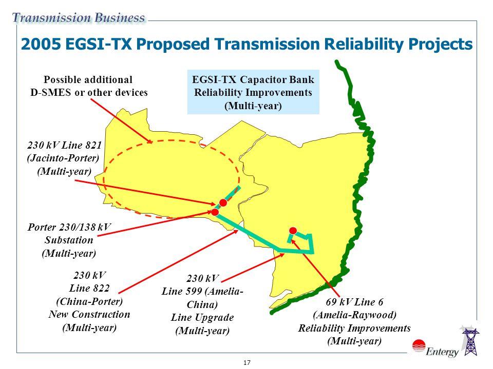 17 2005 EGSI-TX Proposed Transmission Reliability Projects 69 kV Line 6 (Amelia-Raywood) Reliability Improvements (Multi-year) 230 kV Line 821 (Jacint