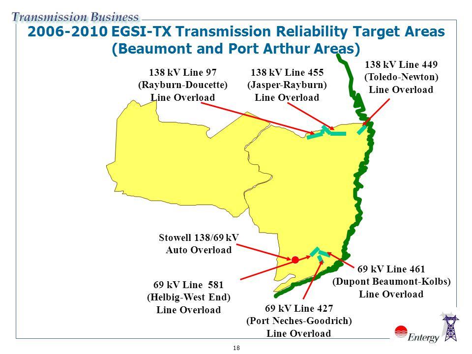 18 138 kV Line 449 (Toledo-Newton) Line Overload 69 kV Line 461 (Dupont Beaumont-Kolbs) Line Overload 2006-2010 EGSI-TX Transmission Reliability Targe