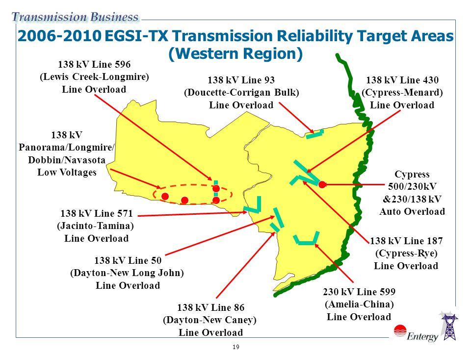 19 2006-2010 EGSI-TX Transmission Reliability Target Areas (Western Region) 138 kV Line 93 (Doucette-Corrigan Bulk) Line Overload 138 kV Line 596 (Lew