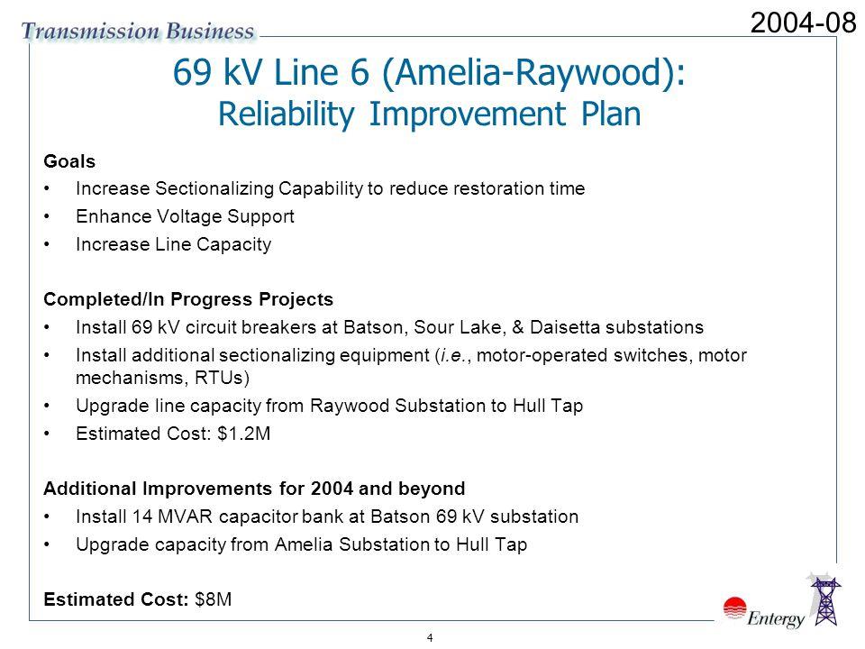 4 69 kV Line 6 (Amelia-Raywood): Reliability Improvement Plan Goals Increase Sectionalizing Capability to reduce restoration time Enhance Voltage Supp