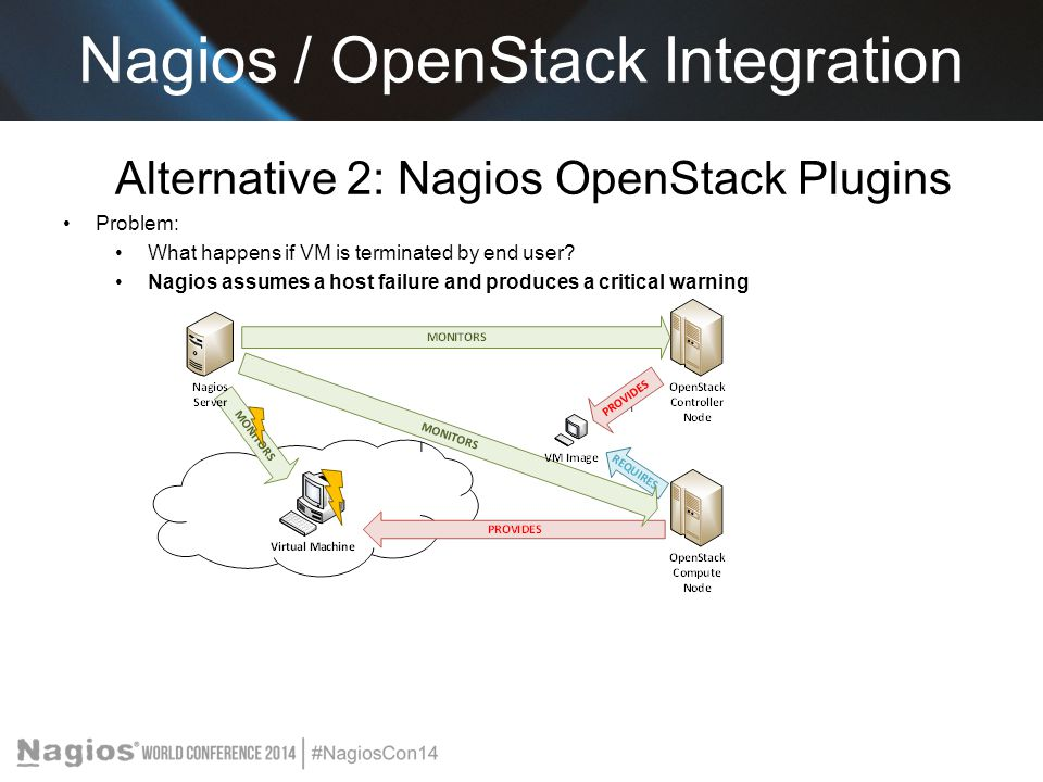 Alternative 2: Nagios OpenStack Plugins Problem: What happens if VM is terminated by end user? Nagios assumes a host failure and produces a critical w