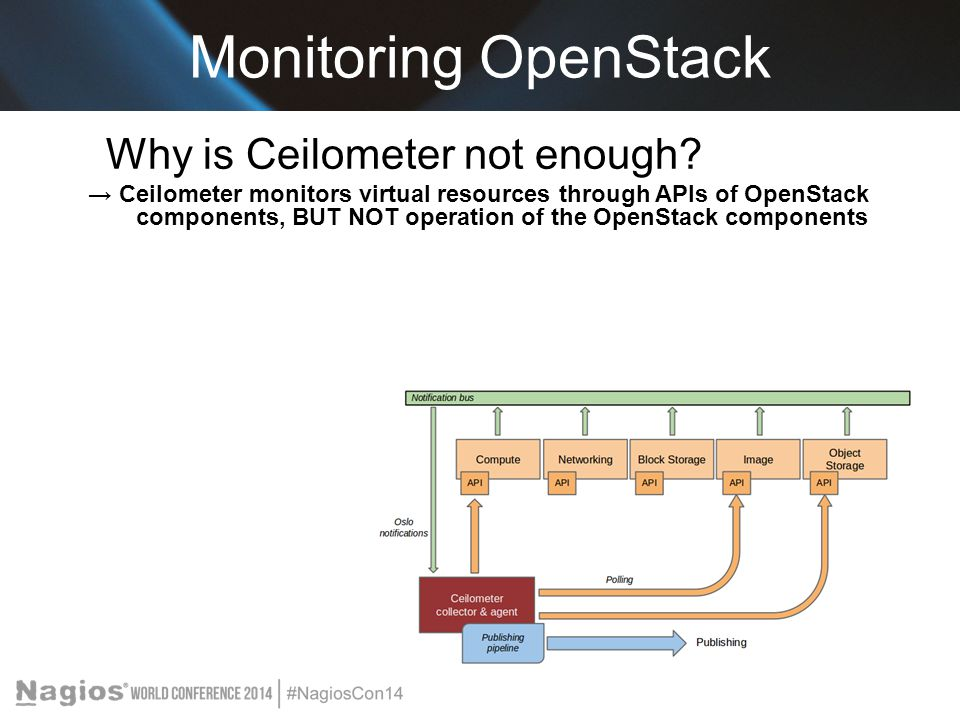 Monitoring OpenStack Why is Ceilometer not enough? → Ceilometer monitors virtual resources through APIs of OpenStack components, BUT NOT operation of
