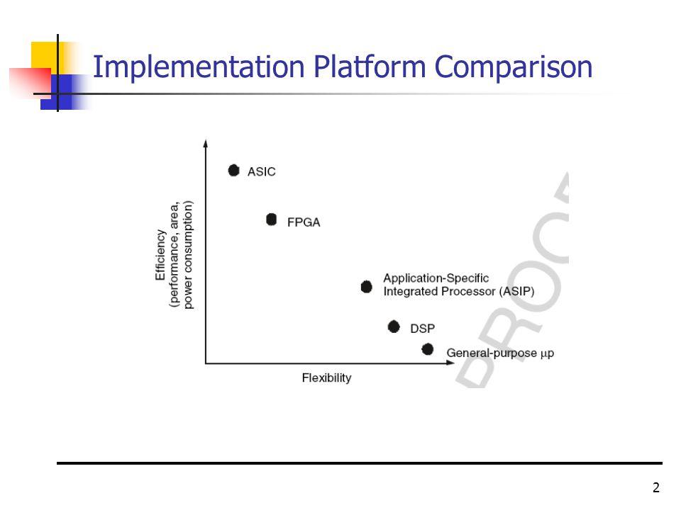 2 Implementation Platform Comparison