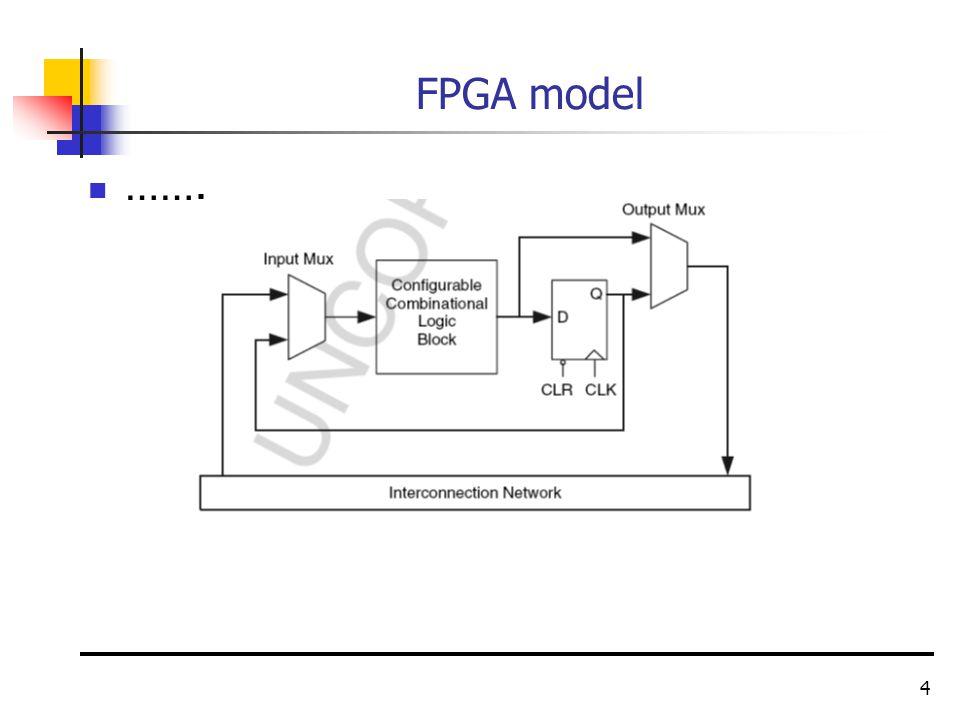 4 FPGA model …….