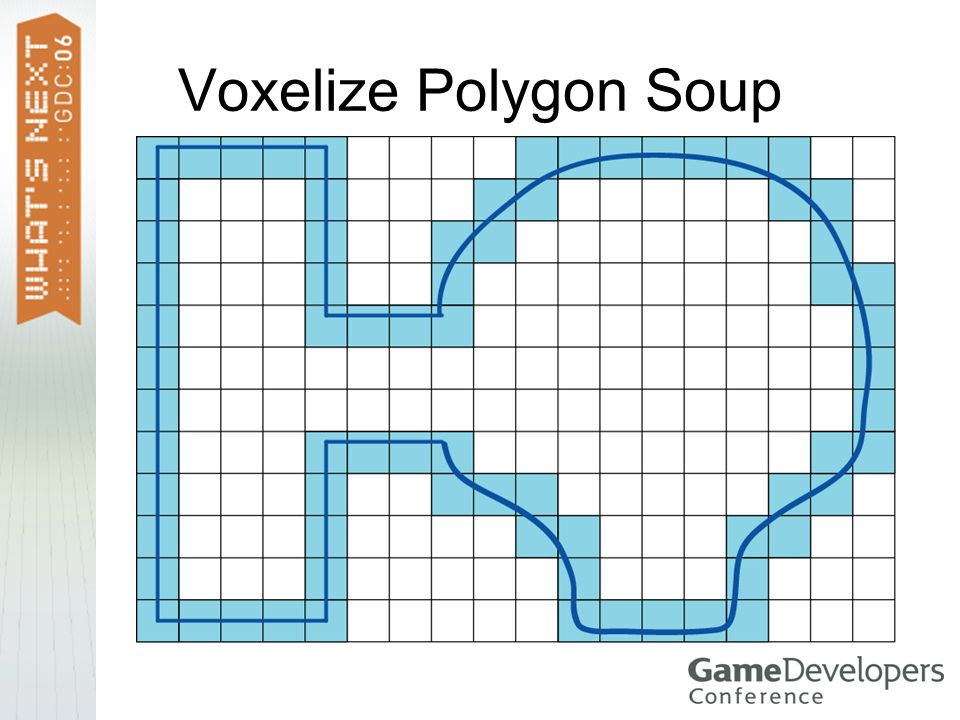 Voxelize Polygon Soup