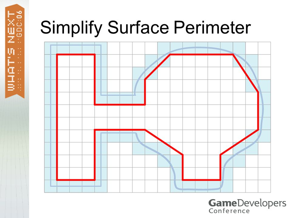 Simplify Surface Perimeter