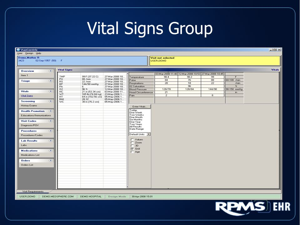 Vital Signs Group
