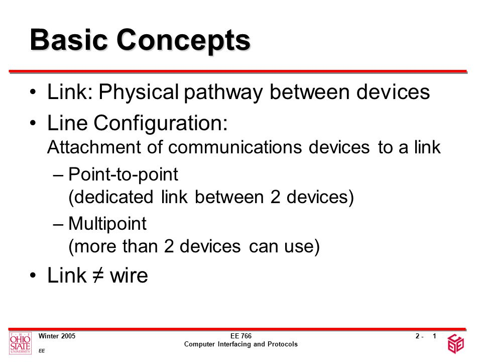 2 - Winter 2005 EE EE 766 Computer Interfacing and Protocols 1 Basic Concepts Link: Physical pathway between devices Line Configuration: Attachment of communications devices to a link –Point-to-point (dedicated link between 2 devices) –Multipoint (more than 2 devices can use) Link ≠ wire