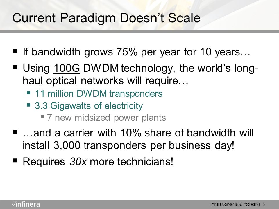 Infinera Confidential & Proprietary | 5 Current Paradigm Doesn't Scale  If bandwidth grows 75% per year for 10 years…  Using 100G DWDM technology, the world's long- haul optical networks will require…  11 million DWDM transponders  3.3 Gigawatts of electricity  7 new midsized power plants  …and a carrier with 10% share of bandwidth will install 3,000 transponders per business day.