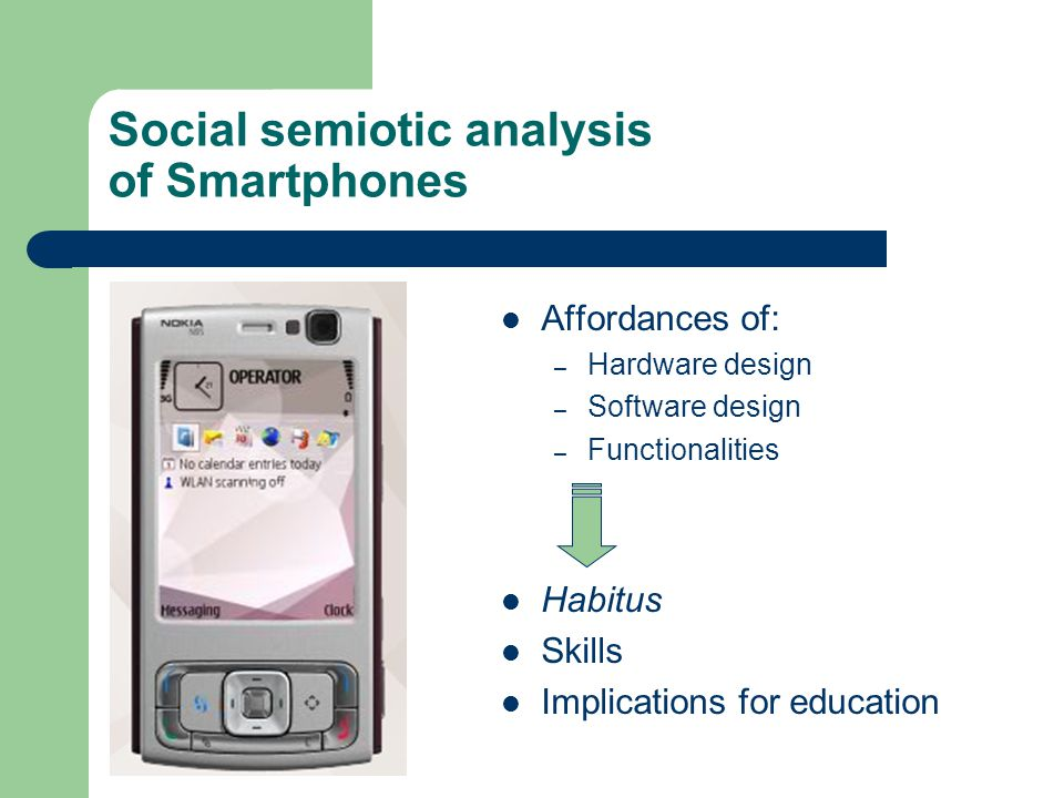 Social semiotic analysis of Smartphones Affordances of: – Hardware design – Software design – Functionalities Habitus Skills Implications for education