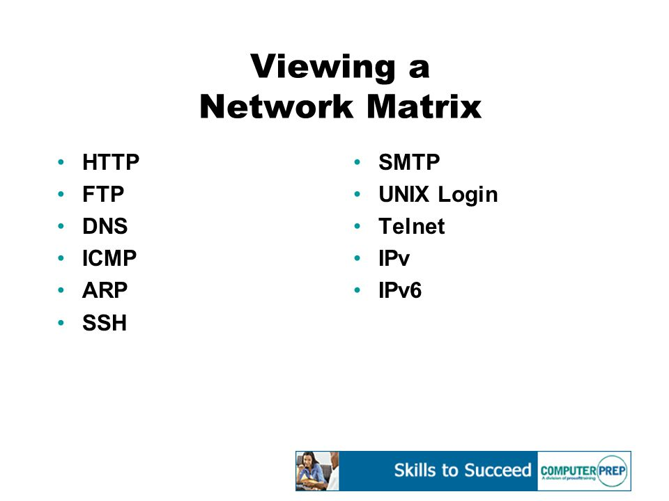Viewing a Network Matrix HTTP FTP DNS ICMP ARP SSH SMTP UNIX Login Telnet IPv IPv6