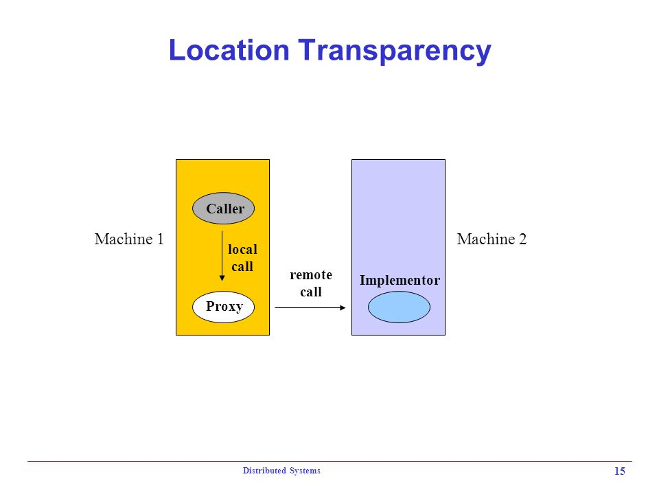 Distributed Systems 15 Location Transparency Machine 1Machine 2 Caller Proxy Implementor local call remote call