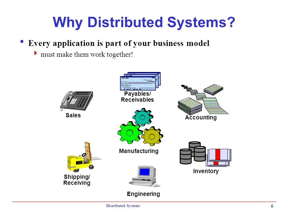 Distributed Systems 6 Why Distributed Systems?  Every application is part of your business model  must make them work together! Shipping/ Receiving