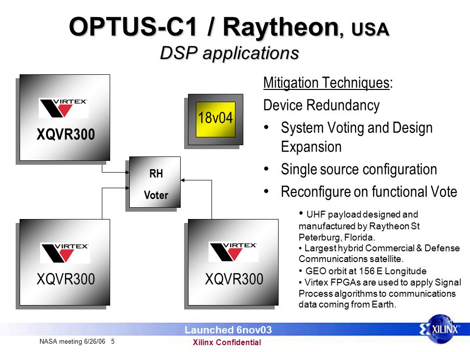 Xilinx Confidential NASA meeting 6/26/06 5 OPTUS-C1 / Raytheon, USA DSP applications 18v04 RH Voter Mitigation Techniques: Device Redundancy System Voting and Design Expansion Single source configuration Reconfigure on functional Vote XQVR300 UHF payload designed and manufactured by Raytheon St Peterburg, Florida.